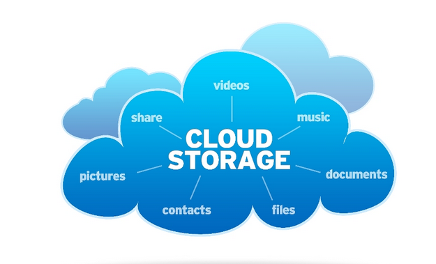 How Cloud Storage Can Benefit Your Company