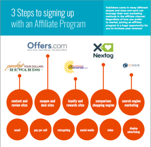 How To Sign Up For An Affiliate Program