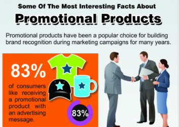 Interesting Facts About Promotional Products (Infographic)
