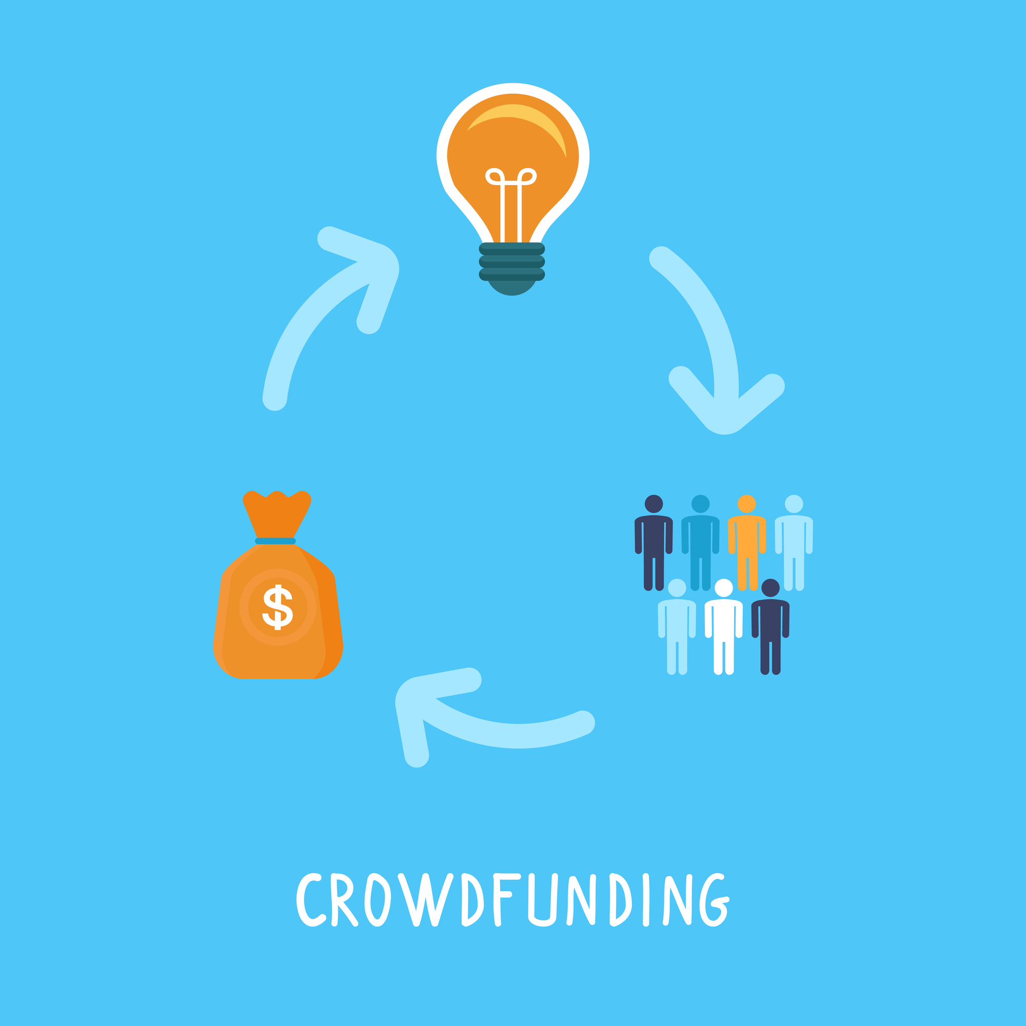 A Look At The Crowdfund Clicks Ads Team