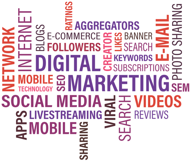 Using Article Marketing and Affordable SEO Services