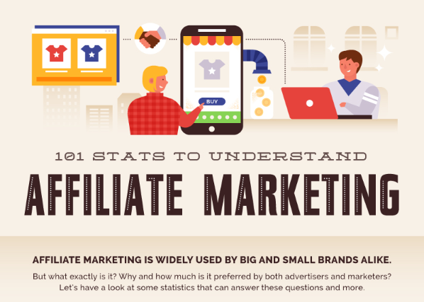 How To Take Up Affiliate Marketing