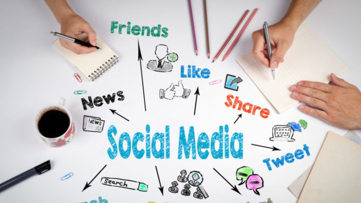5 Factors That Will Show You The Importance Of Social Media Marketing