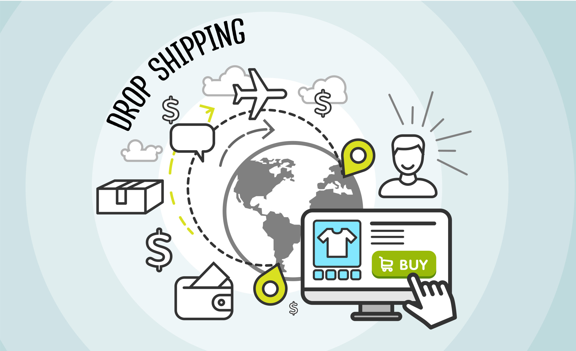 What to Sell on Your Shopify Website? 7 Dropship Products That are Trending Right Now
